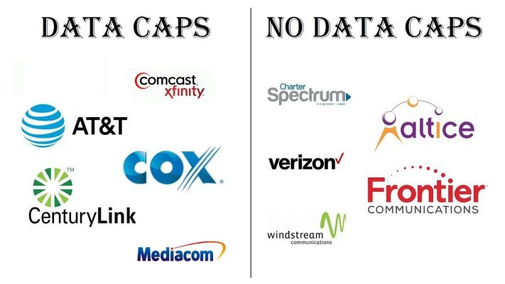 Internet data caps: Who has them, who doesn't and what you need to know