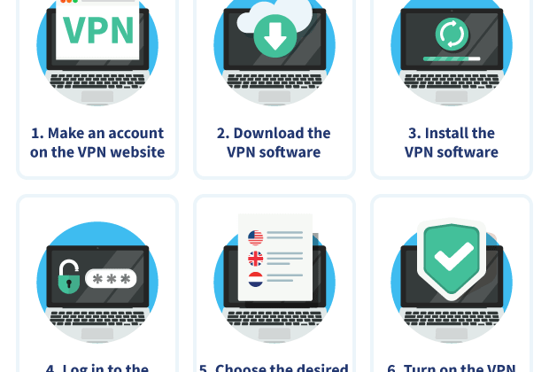 Step-by-step guide on how to set up a VPN
